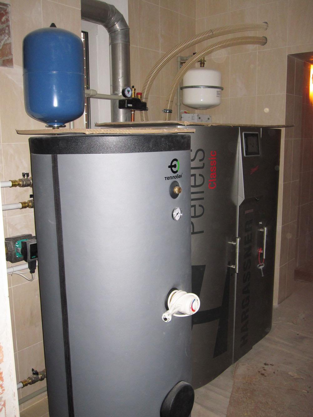 газовая котельная квса-400н