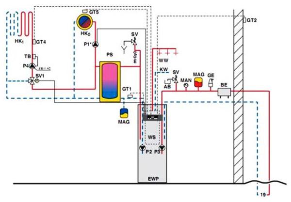 Купить буферную емкость к тепловому насосу Украина. Тепловые насосы в системе отопления. Отопление с помощью теплового насоса. Действие теплового насоса. Проектирование отопительной системы с тепловым насосом. Тепловой насос проектирование. Мощность теплового насоса. Применение тепловых насосов